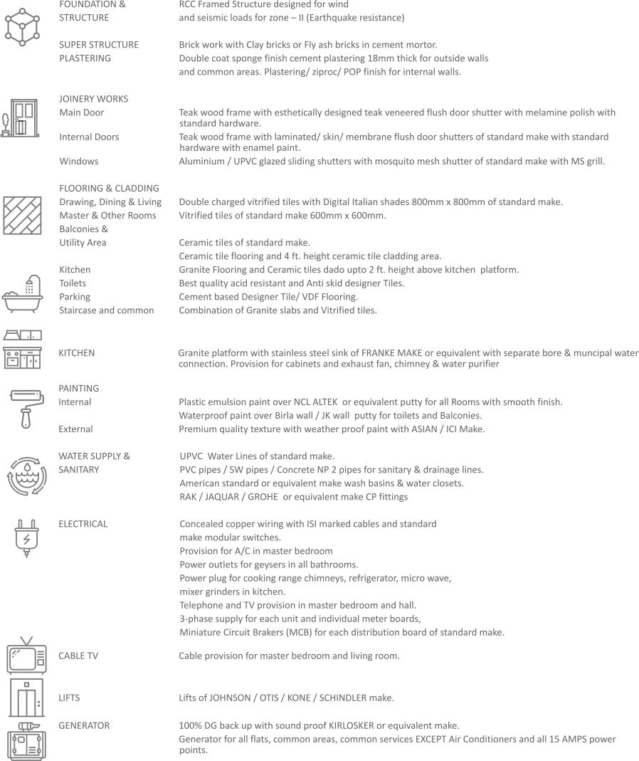 Shantiniketan Specifications