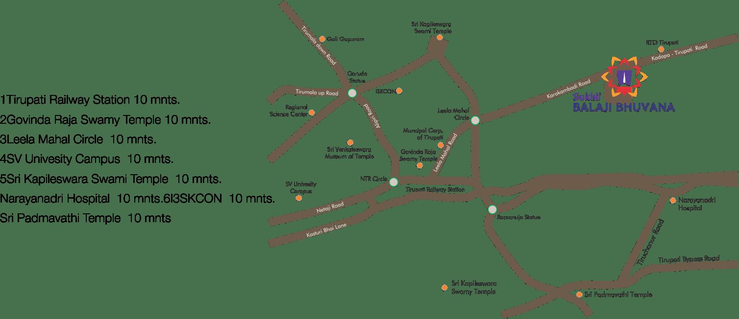 Sukhii Balaji Bhuvana landmarks