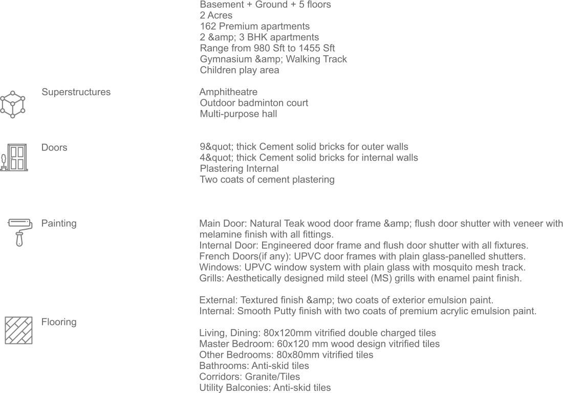 Sukhii Balaji Bhuvana Specifications